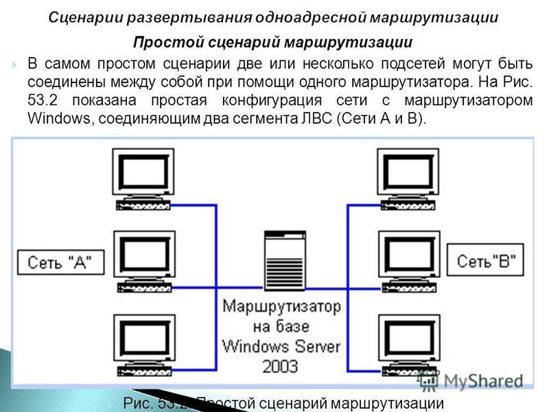 Простой сценарий маршрутизации В самом простом сценарии две или несколько подсетей могут быть соединены между собой при помощи одного маршрутизатора. На Рис. 53.2 показана простая конфигурация сети с маршрутизатором Windows, соединяющим два сегмента