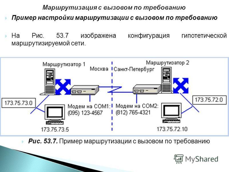 Пример настройки маршрутизации с вызовом по требованию На Рис. 53.7 изображена конфигурация гипотетической маршрутизируемой сети. Рис. 53.7. Пример маршрутизации с вызовом по требованию