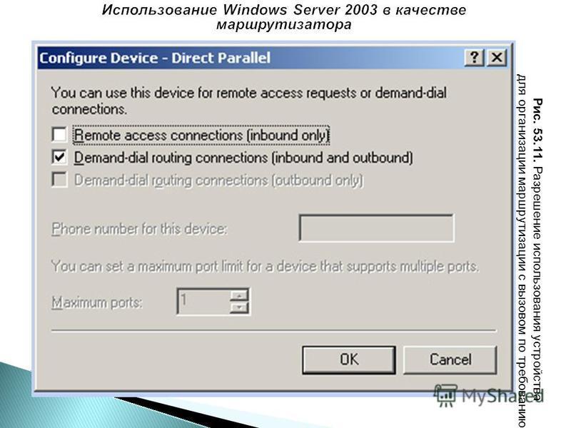 Рис. 53.11. Разрешение использования устройства для организации маршрутизации с вызовом по требованию