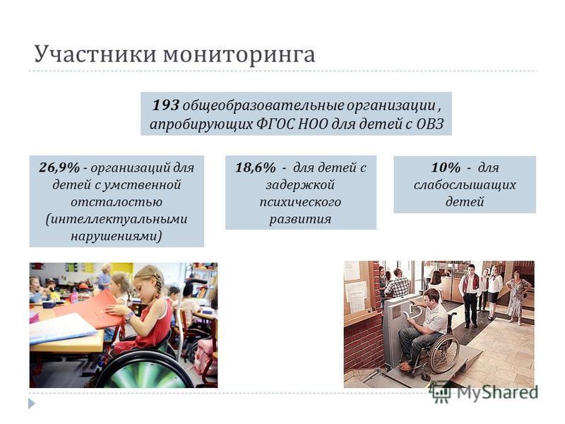 Участники мониторинга 193 общеобразовательные организации, апробирующих ФГОС НОО для детей с ОВЗ 26,9% - организаций для детей с умственной отсталостью (интеллектуальными нарушениями) 18,6% - для детей с задержкой психического развития 10% - для слаб