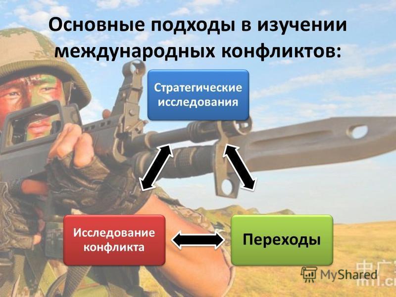 Основные подходы в изучении международных конфликтов: Стратегические исследования Переходы Исследование конфликта