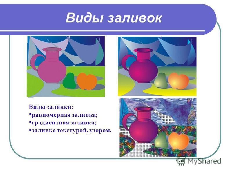 Виды заливок Виды заливки: равномерная заливка; градиентная заливка; заливка текстурой, узором.