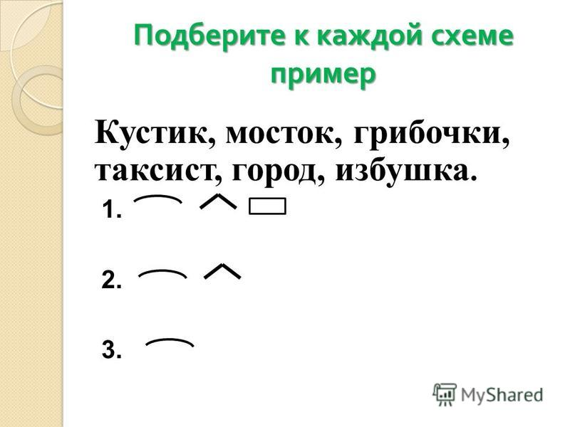 Подберите к каждой схеме пример Кустик, мосток, грибочки, таксист, город, избушка. 1. 2. 3.