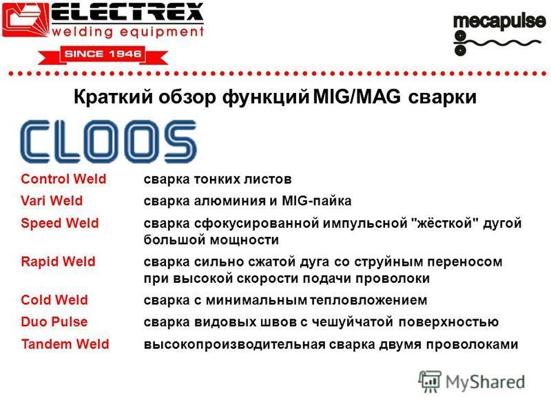 Краткий обзор функций MIG/MAG сварки Control Weldсварка тонких листов Vari Weldсварка алюминия и MIG-пайка Speed Weldсварка сфокусированной импульсной