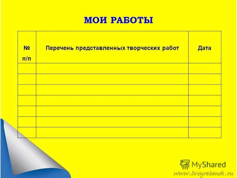 МОИ РАБОТЫ п/п Перечень представленных творческих работ Дата