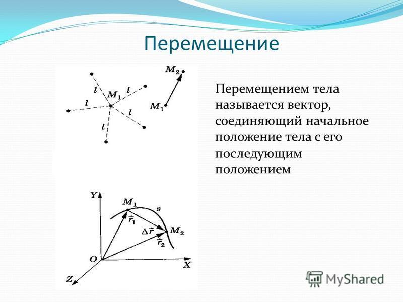 Перемещение Перемещением тела называется вектор, соединяющий начальное положение тела с его последующим положением