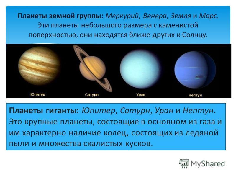 Планеты земной группы: Меркурий, Венера, Земля и Марс. Эти планеты небольшого размера с каменистой поверхностью, они находятся ближе других к Солнцу. Планеты гиганты: Юпитер, Сатурн, Уран и Нептун. Это крупные планеты, состоящие в основном из газа и