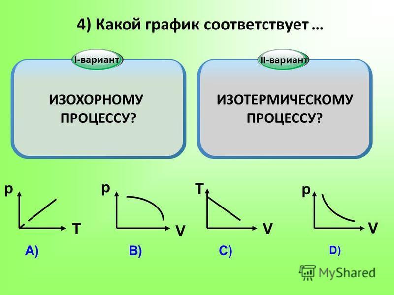 4) Какой график соответствует … ИЗОХОРНОМУ ПРОЦЕССУ? I-вариант ИЗОТЕРМИЧЕСКОМУ ПРОЦЕССУ? II-вариант B)B)C)C) D)D) р ТV V V р T А) р