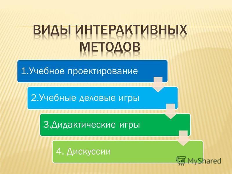 1. Учебное проектирование 2. Учебные деловые игры 3. Дидактические игры 4. Дискуссии