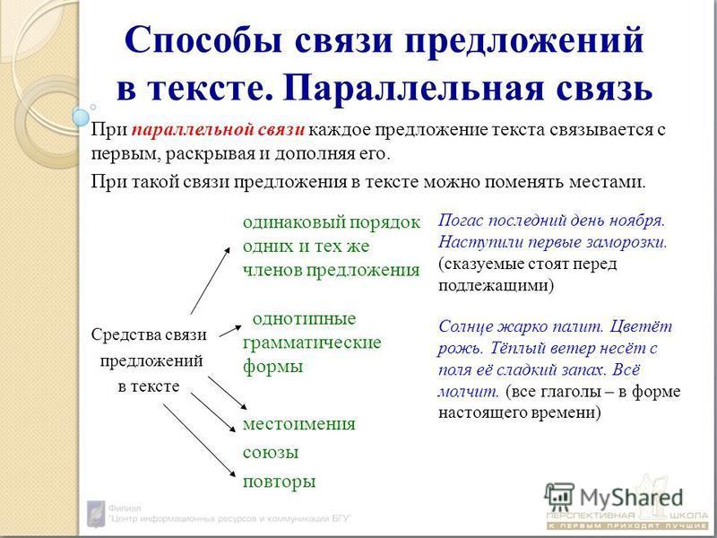 Способы связи предложений в тексте. Параллельная связь При параллельной связи каждое предложение текста связывается с первым, раскрывая и дополняя его. При такой связи предложения в тексте можно поменять местами. Средства связи предложений в тексте о