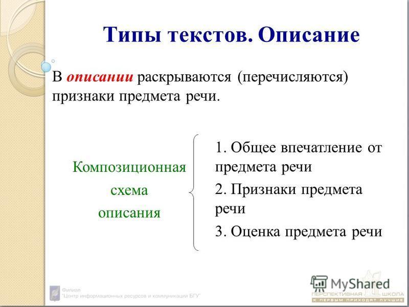 Схема на тему описание