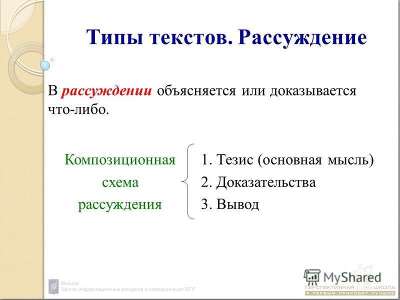 Типы текстов. Рассуждение В рассуждении объясняется или доказывается что-либо. Композиционная схема рассуждения 1. Тезис (основная мысль) 2. Доказательства 3. Вывод