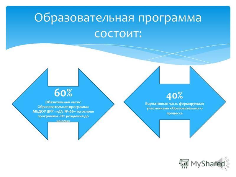 - - Федеральный закон от 29 декабря 2012 г. 273-ФЗ «Об образовании в Российской Федерации»; - Федеральные государственные образовательные стандарты дошкольного образования (Приказ 1155 от 17 октября 2013 года); - Сан Пин 2.4.1.3049-13 (с изм. от 04.0