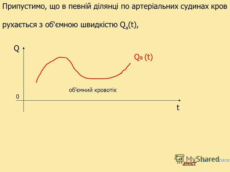 зміст Основні положення реографії можна спрощено сформулювати таким чином 1. Зміна обєму ділянки V пропорційна зміні її електричного опору R: V~ R 2. Зміну кровонаповнення органу (ділянки) можна знайти з рівняння нерозривності струменя для нестаціона