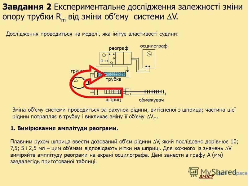 Підготовка приладу до роботи 1. Увімкнути прилад в мережу (встановіть тумблер Мережа у положення увімкнуто). 2. Попередня настройка приладу (виконується у випадку розбалансування каналу, ступінь якого визначається викладачем): – поставити ручки R 1 т