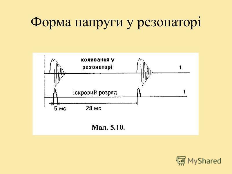 Тут ГВЧ - генератор високої частоти, LС - контур генератора (V = 110 кГц). Регулятор потужності (1) змінює напругу на екранній сітці лампи і, відповідно, струм через лампу, що призводить до зміни напруги у контурі (резонаторі). Саме це у кінцевому ре