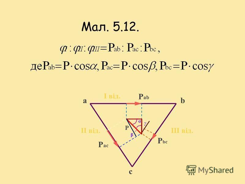 Положення 3 Вибір стандартної системи відведень. Ейнтховен запропонував знімати різницю потенціалів між вершинами рівностороннього трикутника, у центрі якого знаходиться вектор Р (мал. 5.12). В цьому випадку різниці потенціалів між вершинами трикутни
