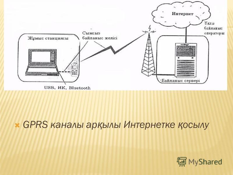 GPRS каналы ар қ ылы Интернетке қ осылу