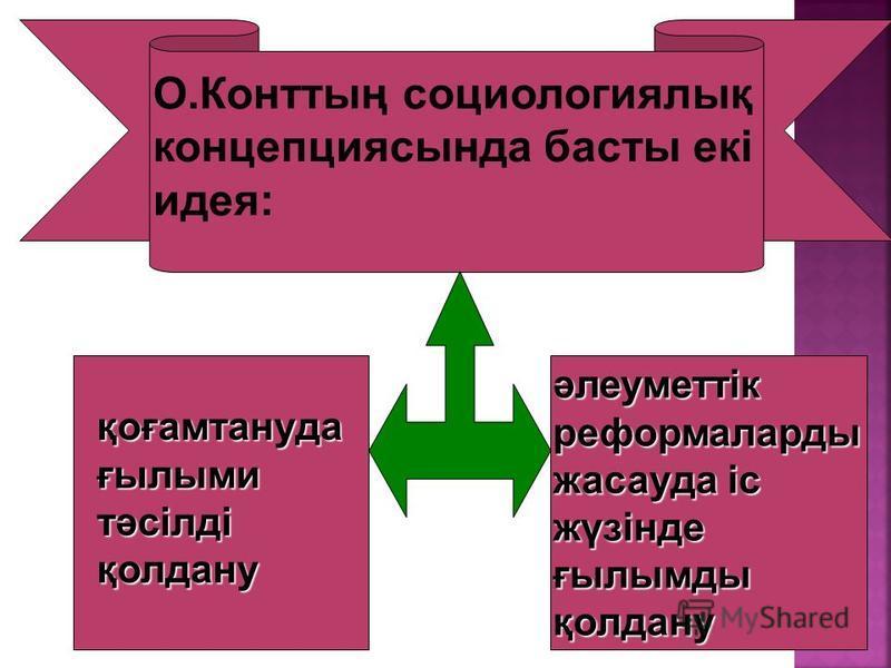 О.Конттың социологиялық концепциясында басты екі идея: қоғамтануда ғылыми тәсілді қолдану әлеуметтік реформаларды жасауда іс жүзінде ғылымды қолдану