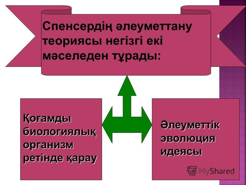 Спенсердің әлеуметтану теориясы негізгі екі мәселеден тұрады: Қоғамды биологиялық организм ретінде қарау Әлеуметтік эволюция идеясы