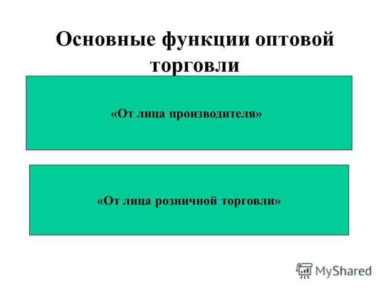 Основные функции оптовой торговли «От лица производителя» «От лица розничной торговли»