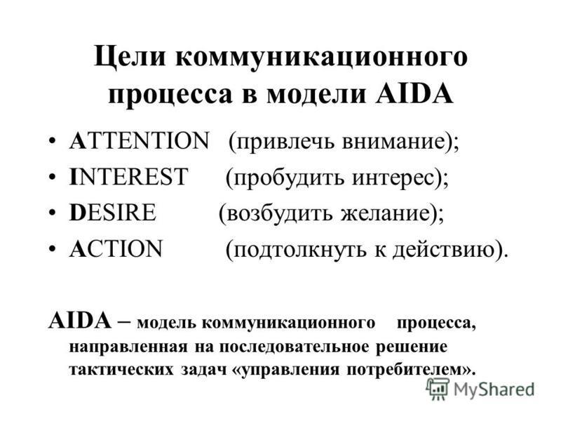 Цели коммуникационного процесса в модели AIDA ATTENTION (привлечь внимание); INTEREST (пробудить интерес); DESIRE (возбудить желание); ACTION (подтолкнуть к действию). AIDA – модель коммуникационного процесса, направленная на последовательное решение