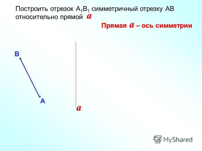А Построить отрезок А 1 В 1 симметричный отрезку АВ относительно прямой В a a Прямая – ось симметрии a