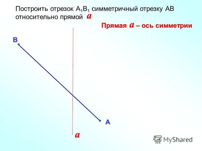 Построить отрезок А 1 В 1 симметричный отрезку АВ относительно прямой В aАa Прямая – ось симметрии a