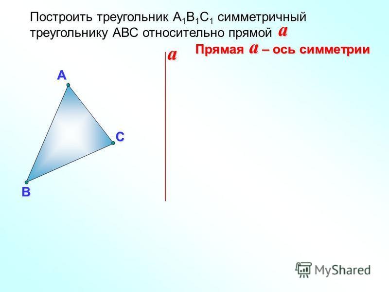 Построить треугольник А 1 В 1 С 1 симметричный треугольнику АВС относительно прямой a Прямая – ось симметрии aА С В a