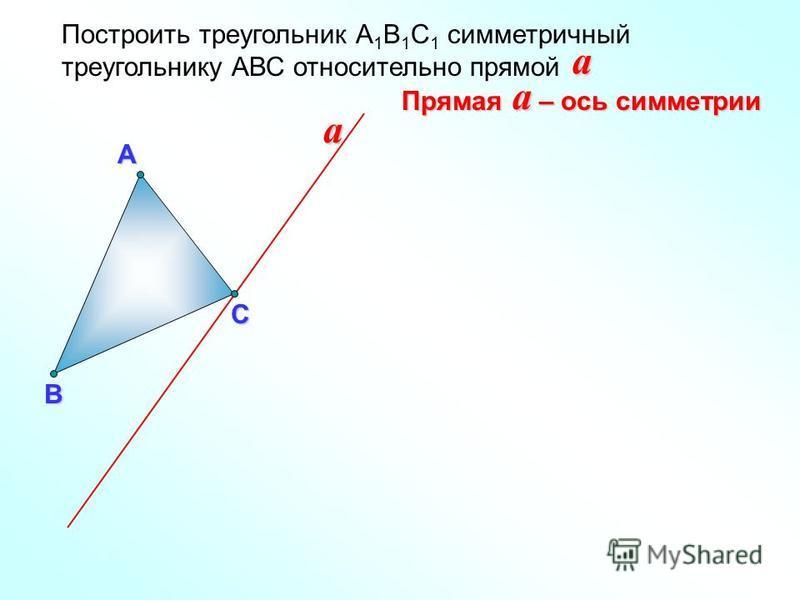 Построить треугольник А 1 В 1 С 1 симметричный треугольнику АВС относительно прямой a Прямая – ось симметрии aА В a С