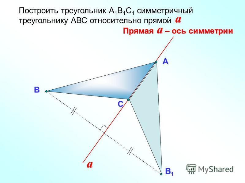 Построить треугольник А 1 В 1 С 1 симметричный треугольнику АВС относительно прямой a Прямая – ось симметрии aА В a В1В1В1В1С