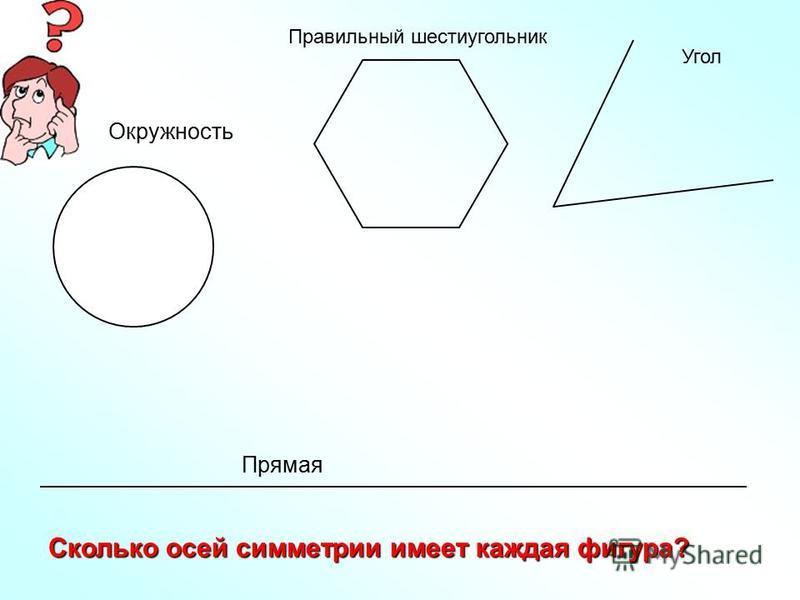 Правильный шестиугольник Угол Сколько осей симметрии имеет каждая фигура? Прямая Окружность