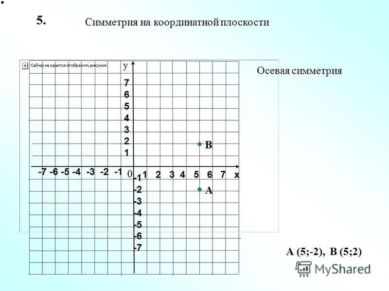 1 2 3 4 5 6 7 х -7 -6 -5 -4 -3 -2 -1 76543217654321 -2 -3 -4 -5 -6 -7 у Осевая симметрия Симметрия на координатной плоскости 0 5. А В А (5;-2), В (5;2)