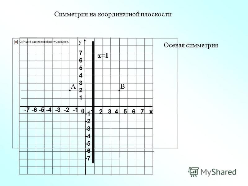 1 2 3 4 5 6 7 х -7 -6 -5 -4 -3 -2 -1 76543217654321 -2 -3 -4 -5 -6 -7 у Осевая симметрия Симметрия на координатной плоскости АВ х=1 0