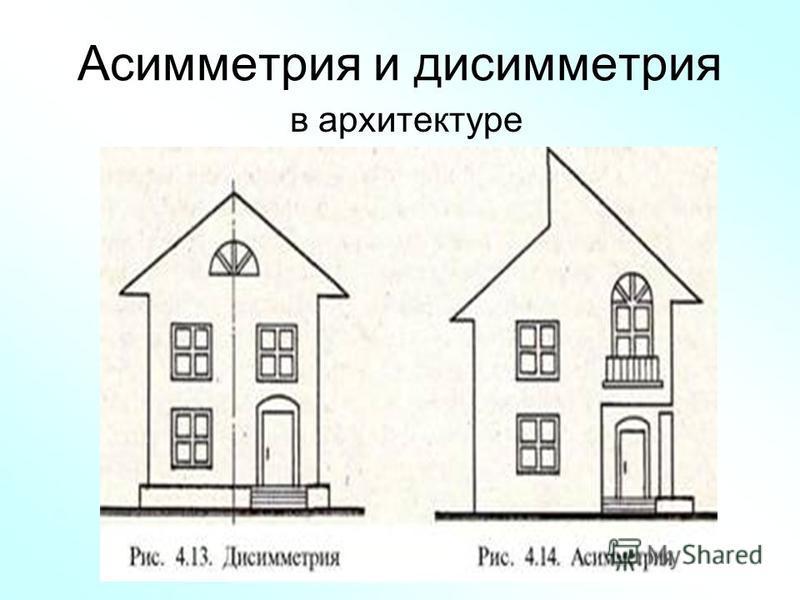 Асимметрия и дисимметрия в архитектуре