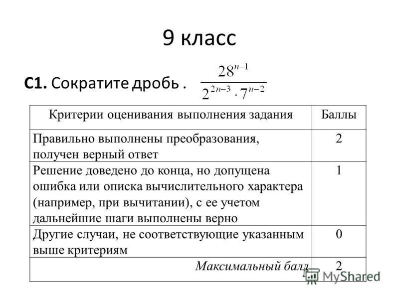 9 класс С1. Сократите дробь. Критерии оценивания выполнения задания Баллы Правильно выполнены преобразования, получен верный ответ 2 Решение доведено до конца, но допущена ошибка или описка вычислительного характера (например, при вычитании), с ее уч