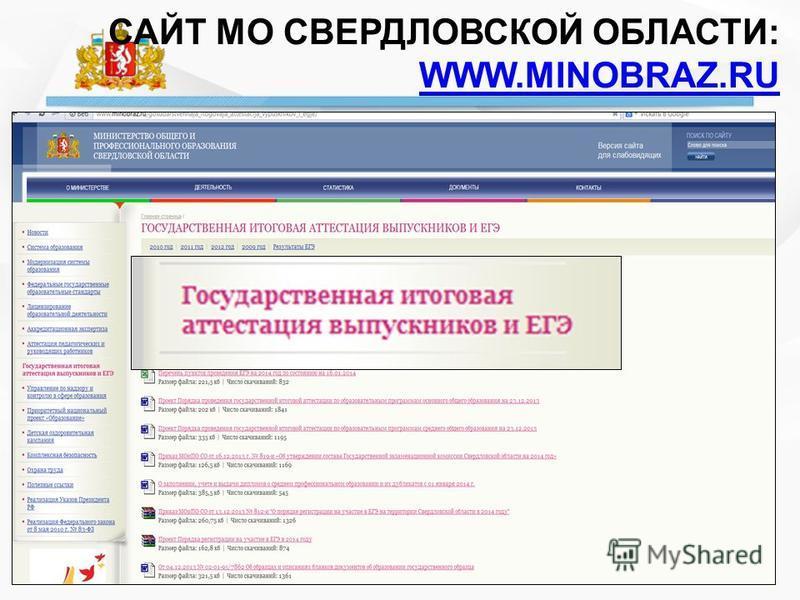 САЙТ МО СВЕРДЛОВСКОЙ ОБЛАСТИ: WWW.MINOBRAZ.RU