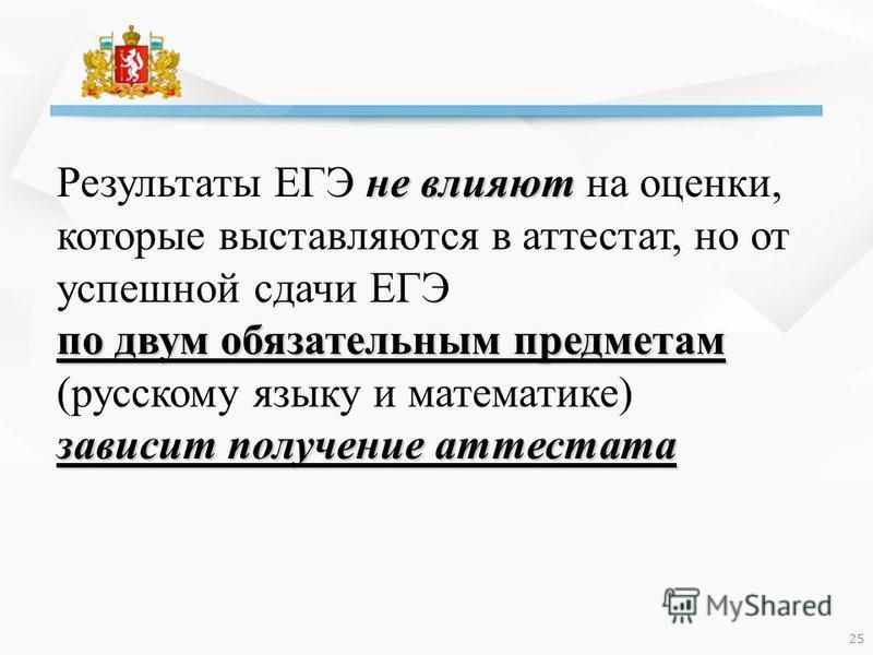25 не влияют Результаты ЕГЭ не влияют на оценки, которые выставляются в аттестат, но от успешной сдачи ЕГЭ по двум обязательным предметам по двум обязательным предметам (русскому языку и математике) зависит получение аттестата