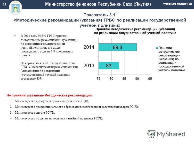 Показатель 3.1. «Методические рекомендации (указания) ГРБС по реализации государственной учетной политики» В 2014 году 89,8% ГРБС приняли Методические рекомендации (указания) по реализации государственной учетной политики, что выше предыдущего года н