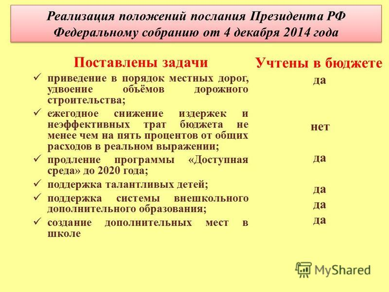 Реализация положений послания Президента РФ Федеральному собранию от 4 декабря 2014 года Поставлены задачи приведение в порядок местных дорог, удвоение объёмов дорожного строительства; ежегодное снижение издержек и неэффективных трат бюджета не менее
