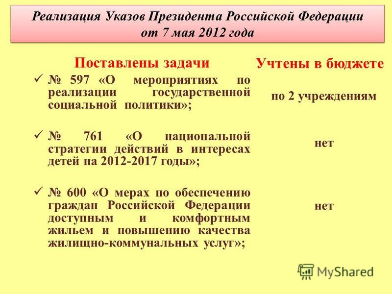 Реализация Указов Президента Российской Федерации от 7 мая 2012 года Поставлены задачи 597 «О мероприятиях по реализации государственной социальной политики»; 761 «О национальной стратегии действий в интересах детей на 2012-2017 годы»; 600 «О мерах п