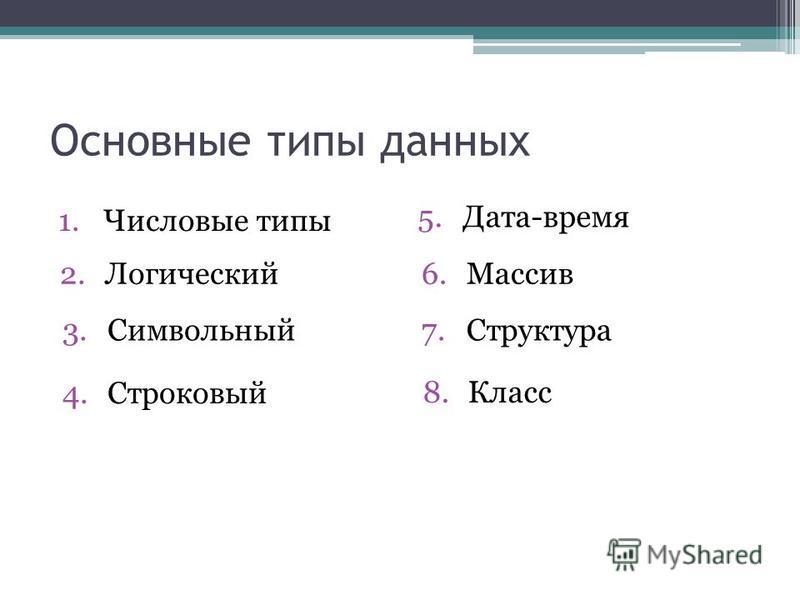 Основные типы данных 1. Числовые типы 2. Логический 3. Символьный 4. Строковый 6. Массив 7. Структура 5.Дата-время 8.Класс