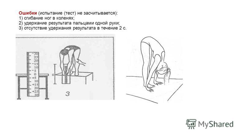 Ошибки (испытание (тест) не засчитывается): 1) сгибание ног в коленях; 2) удержание результата пальцами одной руки; 3) отсутствие удержания результата в течение 2 с.