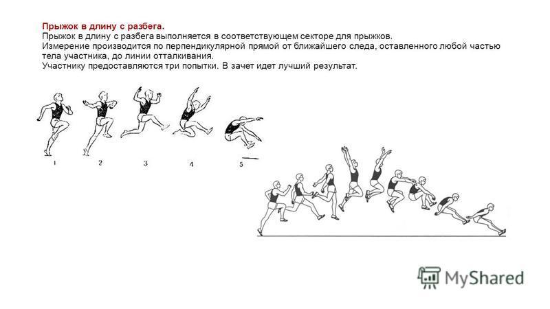 Прыжок в длину с разбега. Прыжок в длину с разбега выполняется в соответствующем секторе для прыжков. Измерение производится по перпендикулярной прямой от ближайшего следа, оставленного любой частью тела участника, до линии отталкивания. Участнику пр