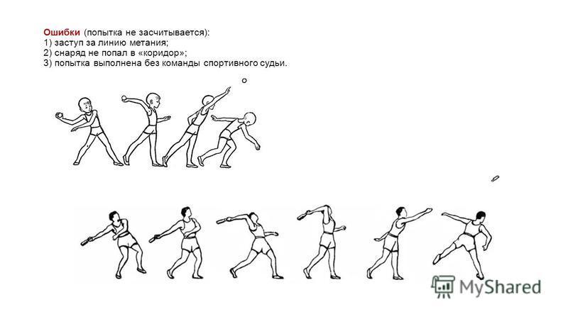 Ошибки (попытка не засчитывается): 1) заступ за линию метания; 2) снаряд не попал в «коридор»; 3) попытка выполнена без команды спортивного судьи.
