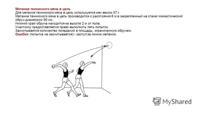 Метание теннисного мяча в цель Для метания теннисного мяча в цель используется мяч весом 57 г. Метание теннисного мяча в цель производится с расстояния 6 м в закрепленный на стене гимнастический обруч диаметром 90 см. Нижний край обруча находится на