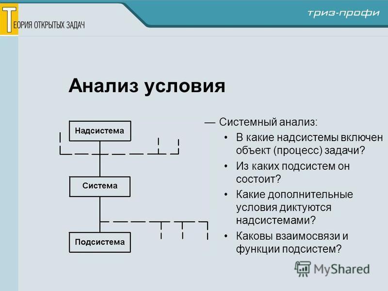 Анализ условия Системный анализ: В какие надсистемы включен объект (процесс) задачи? Из каких подсистем он состоит? Какие дополнительные условия диктуются надсистемами? Каковы взаимосвязи и функции подсистем?