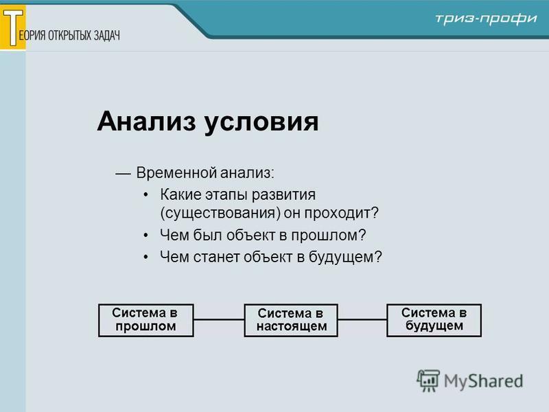 Анализ условия Временной анализ: Какие этапы развития (существования) он проходит? Чем был объект в прошлом? Чем станет объект в будущем?