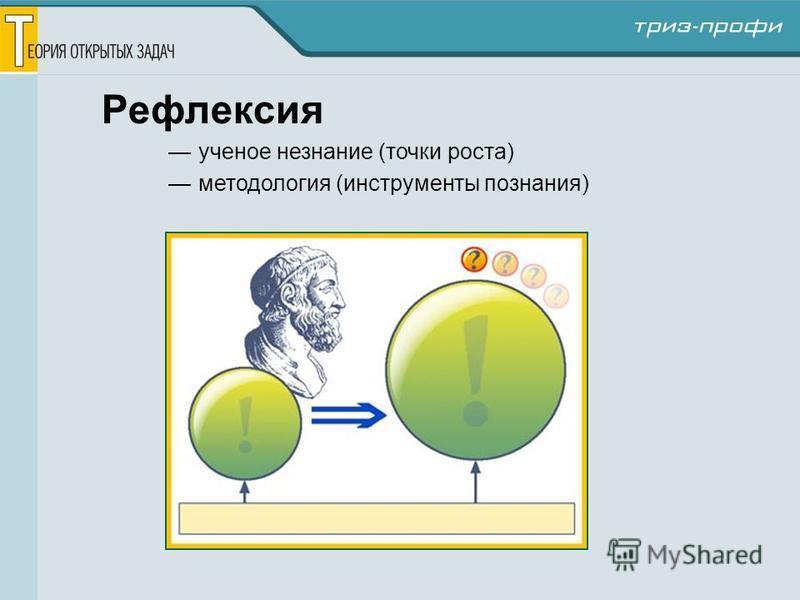 Рефлексия ученое незнание (точки роста) методология (инструменты познания)