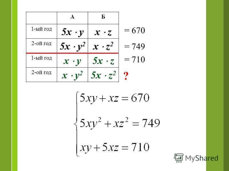 АБ 1-ый год 5 х ух z 2-ой год 5x y 2 х z 2 1-ый год х у 5 х z 2-ой год x y 2 5 х z 2 = 749 = 670 = 710 ?
